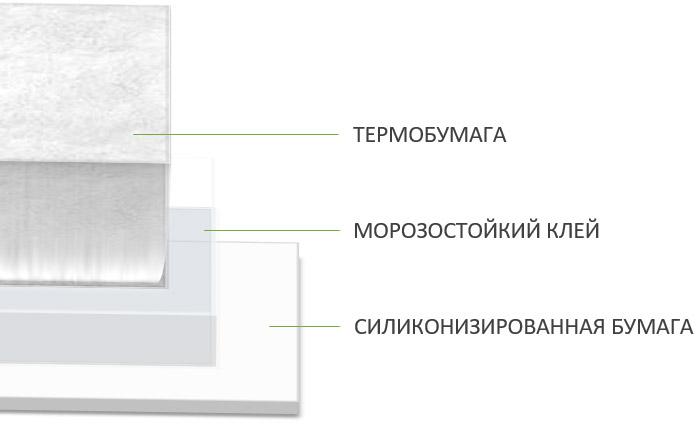 Термоэтикетка для замороженных продуктов